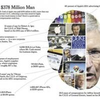 378-million-man