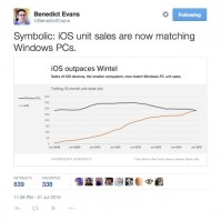 ios-to-windows