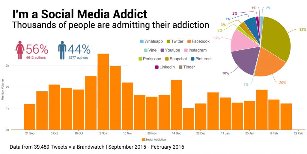 twitter-addict