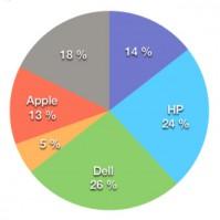 apple-13-usa
