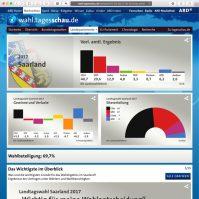 Landtagswahl Saarland 2017