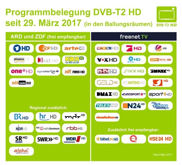 programme-dvb-t2-hd