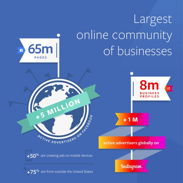 fb-community-of-businesses