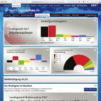 Tagesschau zur Landtagswahl in Niedersachsen