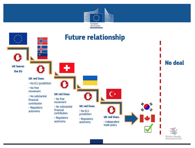 eu-future-relationship