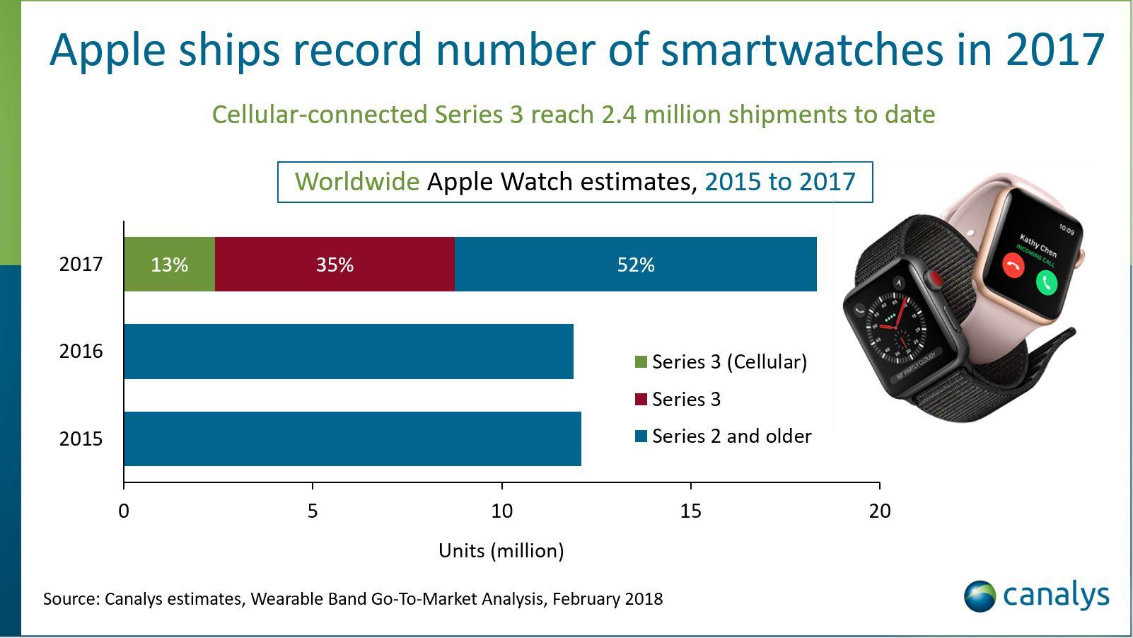 apple-watch-2017