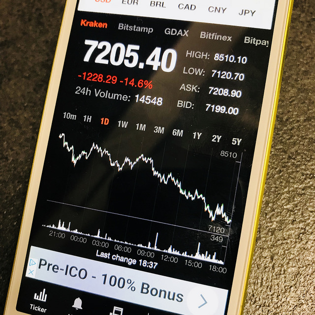 bitcoin-7200